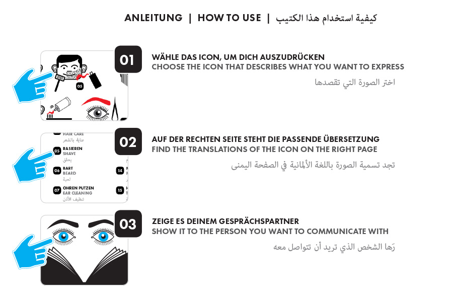 Das WELCOME BOOK ist kinderleicht anwendbar. Mit einfachem Fingerzeig auf die entsprechenden Symbole bzw. deren Kombination werden Sprachbarrieren schnell gelöst.